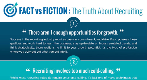 Recruiting Fact vs Fiction