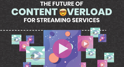 The Future of Content Overload for OTT Services