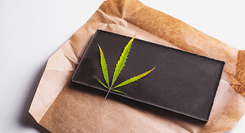 A 5-step process for managing cannabis edibles