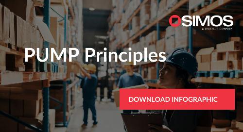 PUMP Principles Infographic