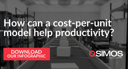 How can a cost-per-unit model help productivity? [Infographic]