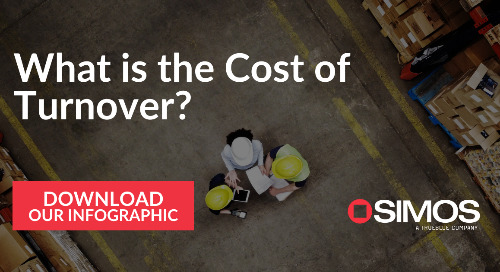 What is the Cost of Turnover Infographic