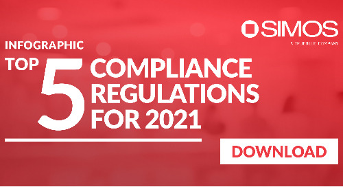 Top 5 Compliance Regulations for 2021