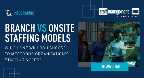 Branch Vs. Onsite Staffing Model Infographic
