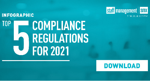 Top 5 Compliance Regulations for 2021 [Infographic]