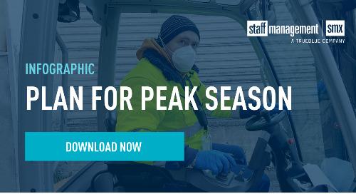 Plan for Peak Season [Infographic]