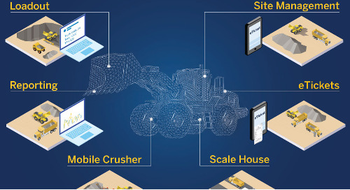 The Connected Loader