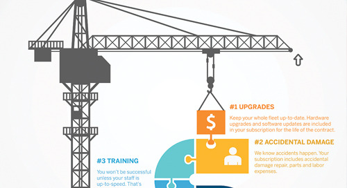 4 Unexpected Costs You can Eliminate with a Construction Tech Subscription