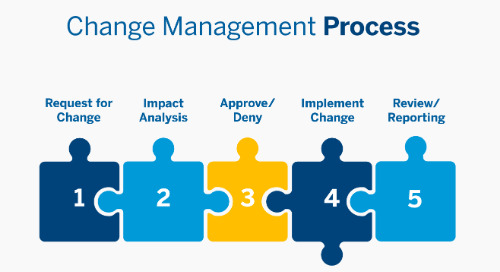 How BIM can help with change management processes within construction