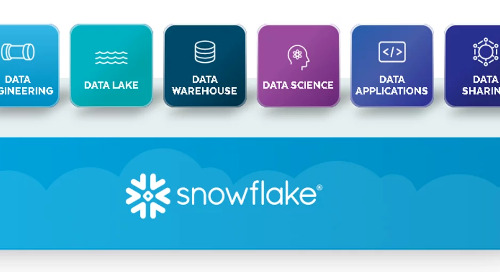 Praca w chmurze – Snowflake startuje z nowym programem dla twórców