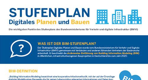 Infoflyer: BIM-Stufenplan für Deutschland
