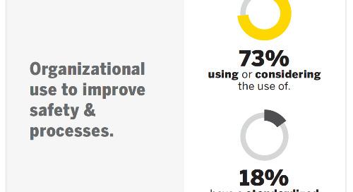 Axon Commercial Survey Infographic