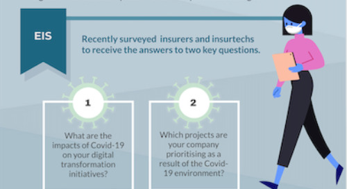 How has Covid-19 impacted insurers' digital transformation initiatives?