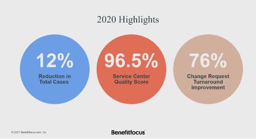 Customer Success for Health Plan Customers