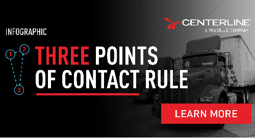 Three Points of Contact Rule [Infographic]