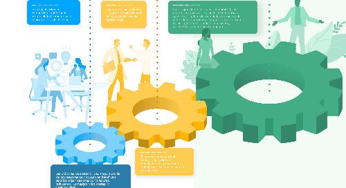 Modelo de impacto de la red EcoVadis