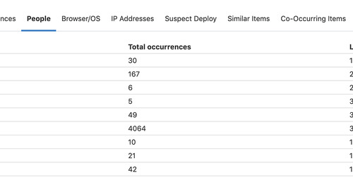 Exception Monitoring Across Environments