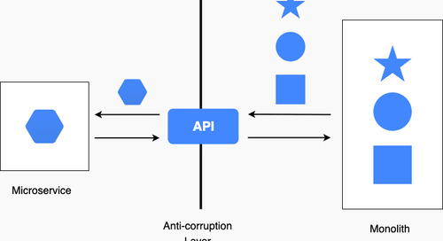 Best Practices for Moving from a Monolith to Microservices