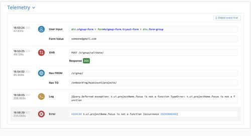 Introducing JavaScript Telemetry