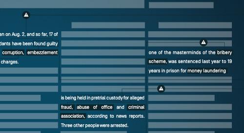 調査レポート: アドバースメディア(ネガティブニュース)スクリーニングの実態評価