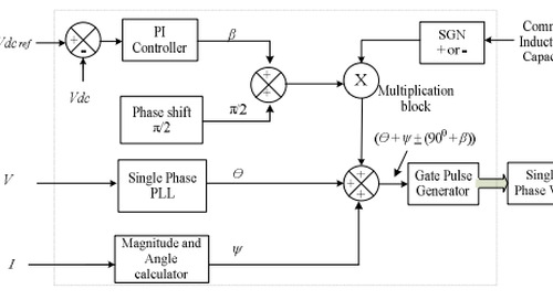 A Brief Theory of the Distributed Power Flow Controller
