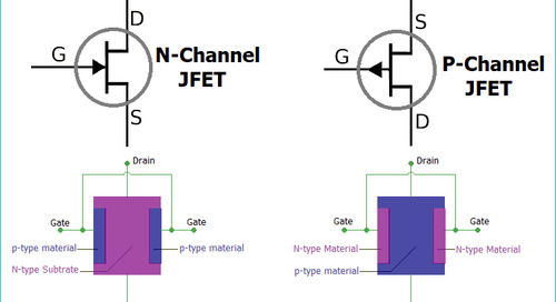 Realizing the Small-Signal Model Using JFET  Parameters for Circuit Behavioral Studies