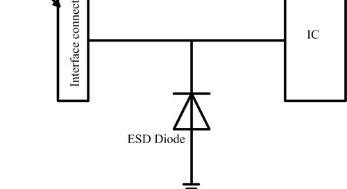 ESD Diodes as a Countermeasure for Static Electricity Discharge