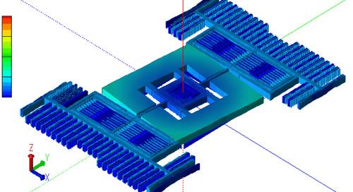 Finite Element Modeling For Calculating System Behavior