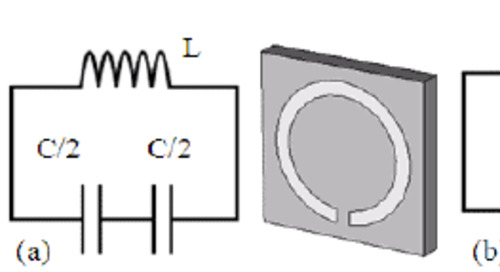 Single Split-Ring Resonator Design