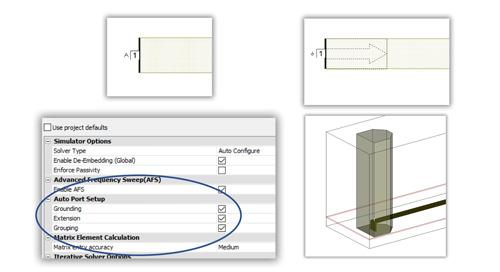 Best Practices for Efficient and Effective Planar EM Simulation