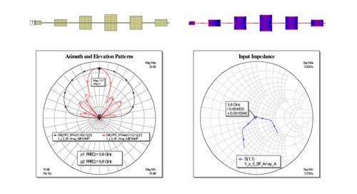 Microstrip Antenna Design