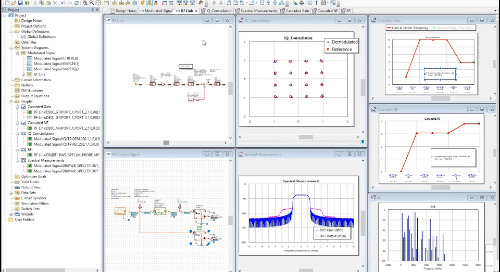 RF Amplifier Simulation With Analog Devices