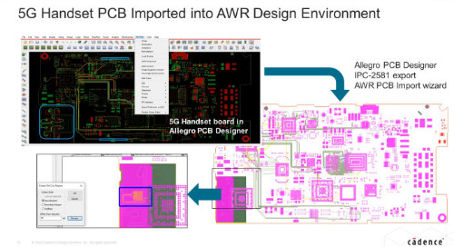 Developing PCBs for Wireless Applications