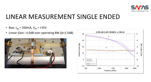 First Pass Design Methodology for a Broadband 100 W RFPA
