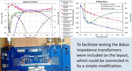 Balun Design for a Wide Bandwidth L-Band 200 W PA
