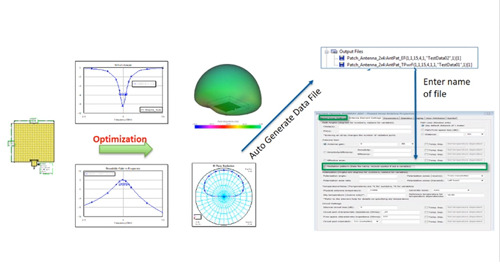 Phased-Array Antenna Simulation for 5G