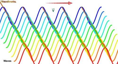 Using the Transmission Line Matrix Method to Solve Electromagnetic Problems