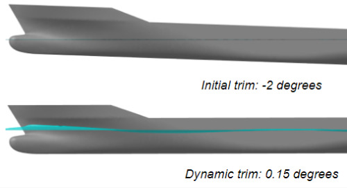 Fuel Savings up to 5% Thanks to Ship Trim Optimization with FINE™/Marine