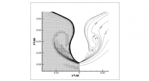 Verification and Validation of Resistance and Propulsion Computation