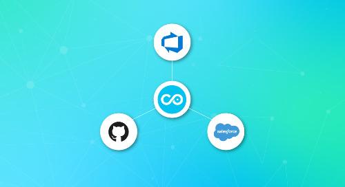 Copado Announces Deeper Integration with Microsoft Azure DevOps and GitHub