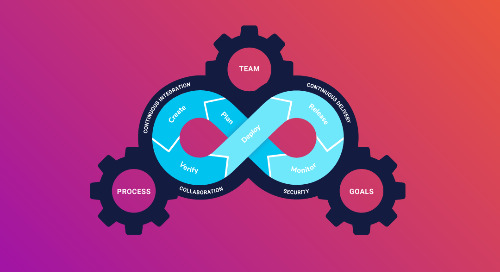 DevSecOps: The Importance of Continuous Delivery when Building Security In