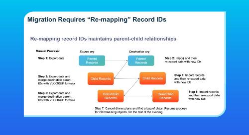 Tech Talk: Copado Data Deploy