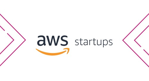 Amazon Culture of Innovation