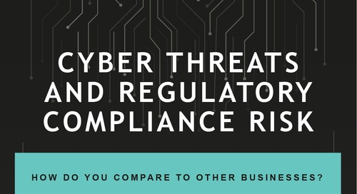 Cyber Threats and Regulatory Compliance Risk [Infographic]