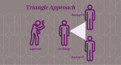 Dealing with aggression in the healthcare setting