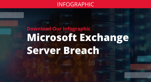 Microsoft Exchange Server Breach