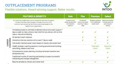 Intoo Outplacement Service Level Comparison