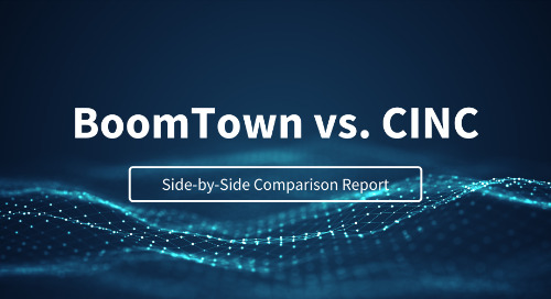 BoomTown vs. CINC: Side-by-Side Comparison Report