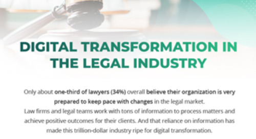 4 Digital Transformation Trends in the Legal Industry