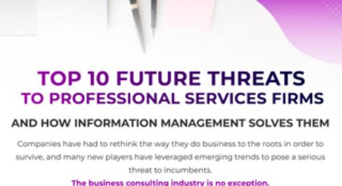 De ti største fremtidige truslene mot firmaer for profesjonelle tjenester